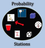 Probability Stations (for Review or Assessment)