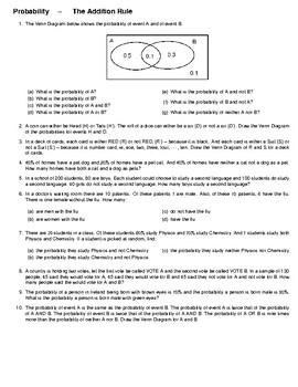 Probability – The Addition Rule