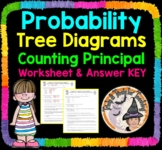 Probability Tree Diagrams Counting Principle Lists Practice Worksheet Homework
