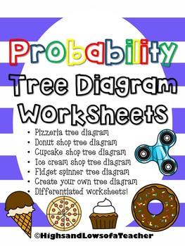 Probability Tree Diagram Worksheets