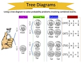 Probability & Tree Diagrams