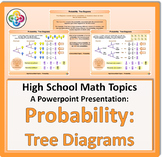 Probability: Tree Diagrams for High School Math Powerpoint