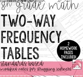 Two Way Frequency Tables and Relative Frequency Notes