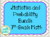 Probability, Statistics, and Inferences  Unit  Resources:  7th Grade Math