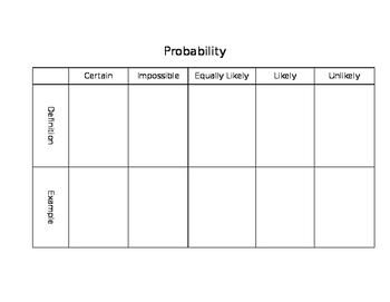 Probability Vocab Notes