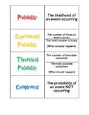 Probability Vocabulary Card Sort