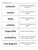 Probability Vocabulary Cards