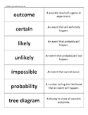 Probability Vocabulary Cards