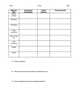 Probability Vocabulary Graphic Organizer