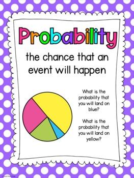 Probability (Virginia SOL 2.14)