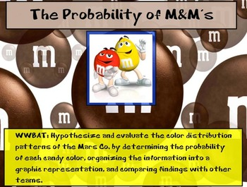 Probability and M&M's!  An Engaging Math Activity for your
