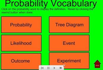 Probability is Fun!