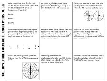 Worksheets Probability Independent And Dependent Events Worksheet With Answers independent and dependent events worksheet samsungblueearth probability of by ms lazar teachers worksheets