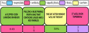 Probability of Simple Events Quick Color