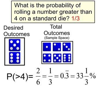 Probability of a Single Event, Independent & Dependent Events for PDF