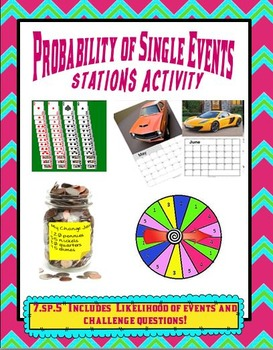 Probability of Single Events Stations Activity