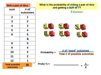 Probability of a pair of dice - Powerpoint
