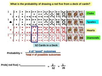 Probability of a single event - Powerpoint