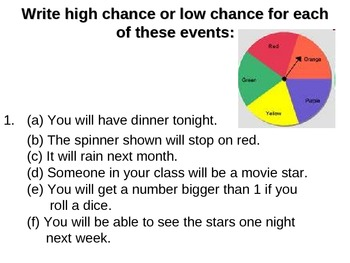 Probability of an event Lesson Plan and activities