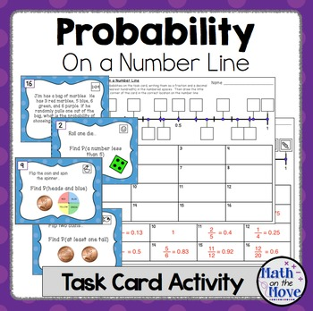 Probability on a Number Line - Task Card Activity (7.SP.C.5)