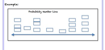 Probability on a Number-line Task