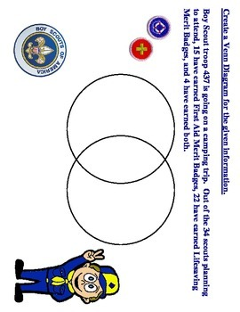 Probability with Venn Diagrams