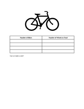 Problem Base Lesson - The Wheel Shop
