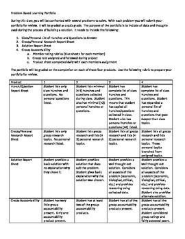 Problem Based Learning Portfolio