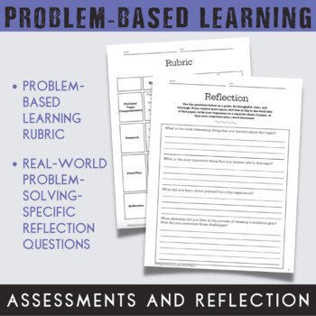 Self-Directed Problem-Based Learning ToolKit {Google Classroom™ Distance Option}