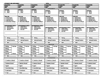Problem Behavior Data Collection