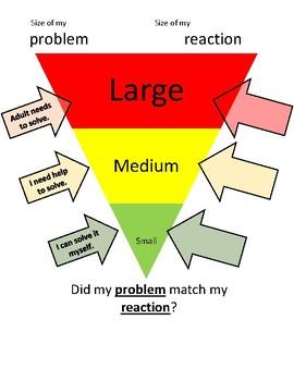Problem/Reaction sheet