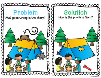 Problem Solution foldable