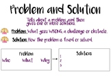 Problem/Solution Anchor Chart