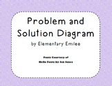 Problem Solution Diagram Graphic Organizer
