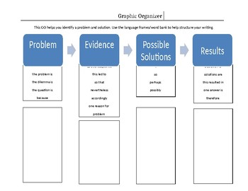 Problem/Solution Graphic Organizer with language support