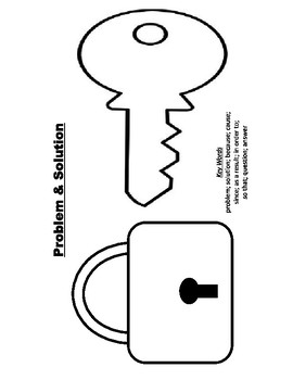 Problem & Solution Printable
