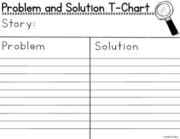 Problem & Solution T-Chart