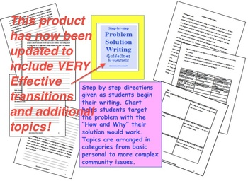 Problem Solution Writing