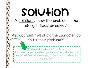 Problem & Solution with a Goal Reflection and Learning Extension