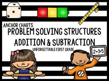 Problem Solving Addition & Subtraction Structures