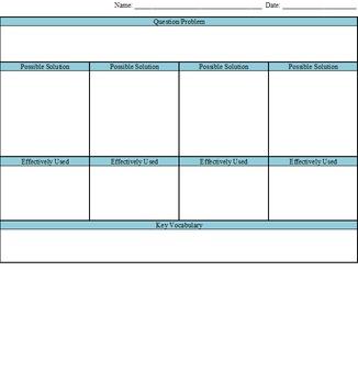 Problem Solving Analysis Chart