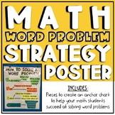 Math Word Problem Strategy Anchor Chart: UPS Check