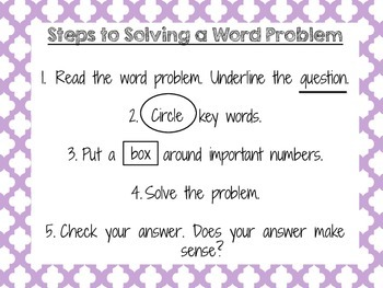 Problem Solving Anchor Poster
