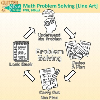 Math Problem Solving Clip Art | 4 Steps: Understand, Devise, Carry Out, Look B&W