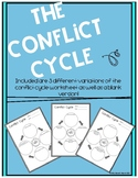 Problem Solving Conflict Cycle Worksheet