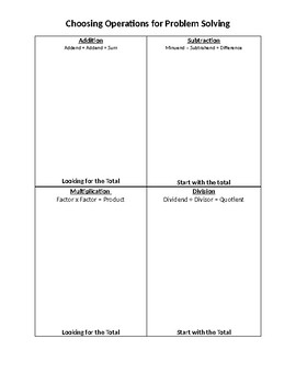 Problem Solving Document for teachers and a blank for students