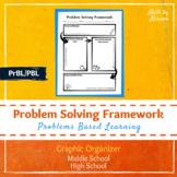 Problem Solving Framework Graphic Organizer | Problems-Bas