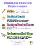 Problem Solving Framework Math or Science Poster (PrBL PBL Learning)