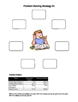 Problem Solving Strategies Guided Reference Sheet for Math Binder