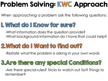 Problem Solving: KWC Approach - 2 posters - know, wonder, special conditions